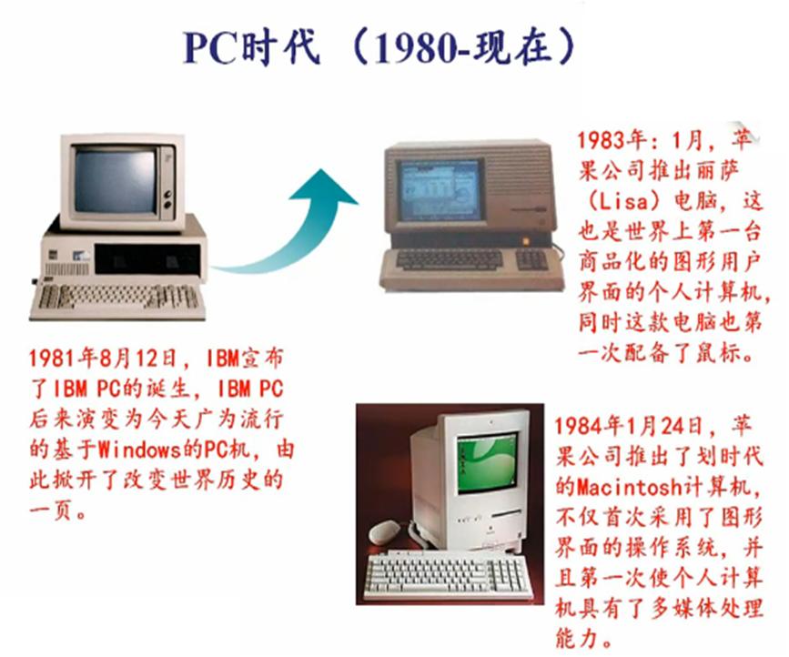 计算机基础导论