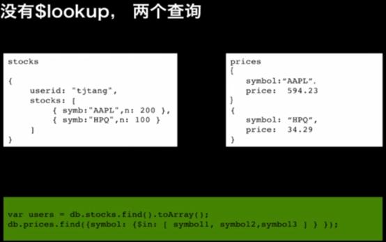 MongoDB 3.2新功能阐述