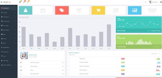 8款超棒的Bootstrap前端模板