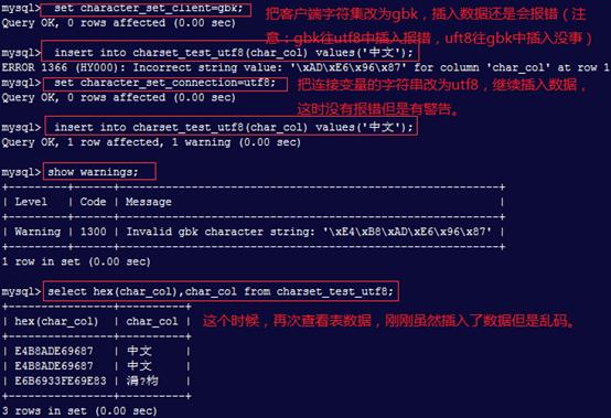 MySQL字符集与校验规则