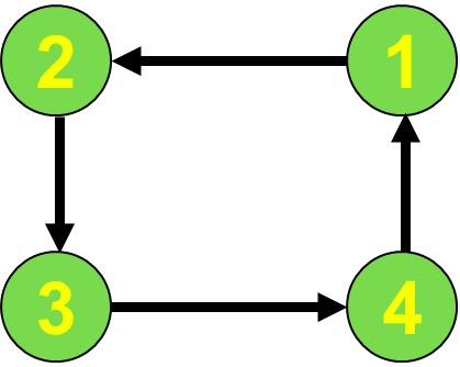 MySQL InnoDB死锁及死锁检测(四)