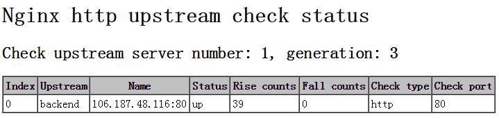 Tengine对nginx upstream模块增加的特性