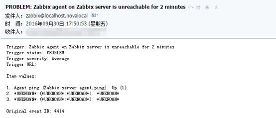 Zabbix配置邮件报警