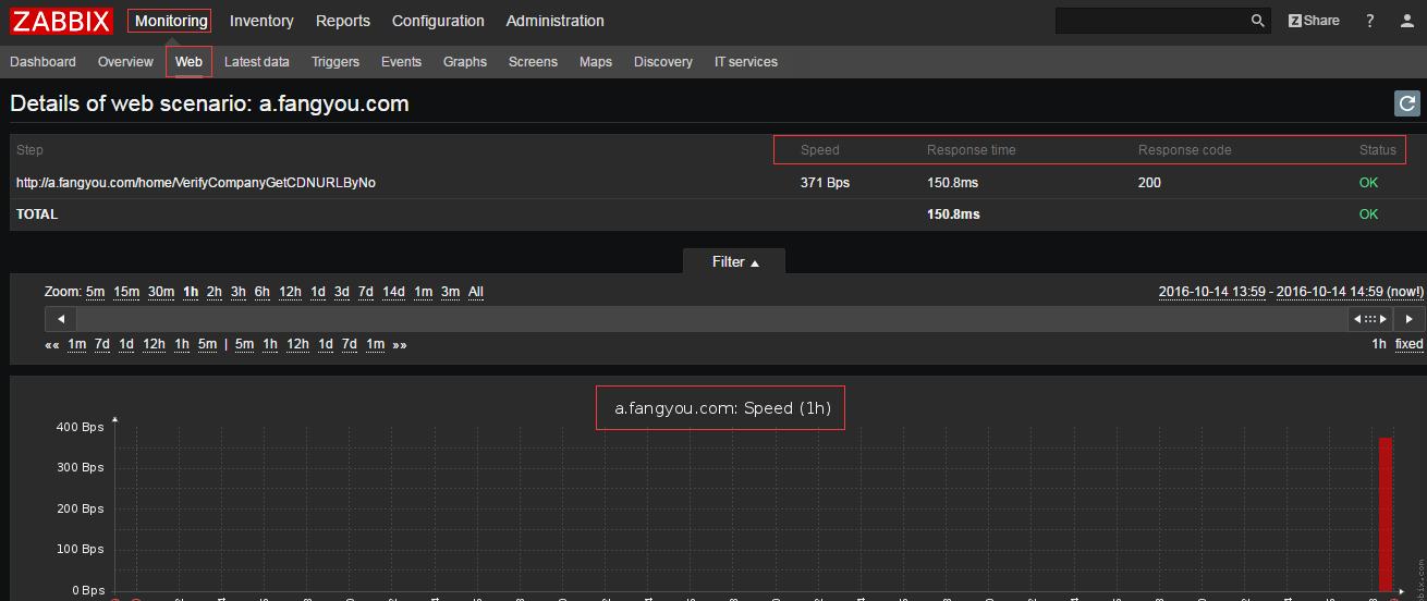Zabbix添加对URL的状态监控及报警