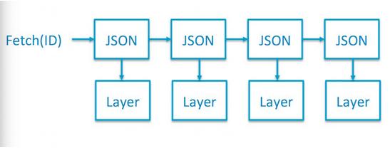 Docker:搭建私有仓库(Registry 2.4)