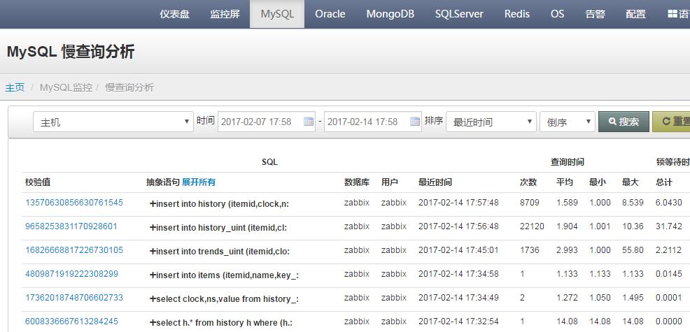 天兔(Lepus 3.8)收集MySQL慢查询