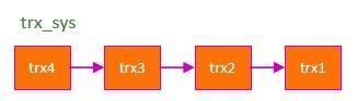 MySQL InnoDB MVCC实现原理